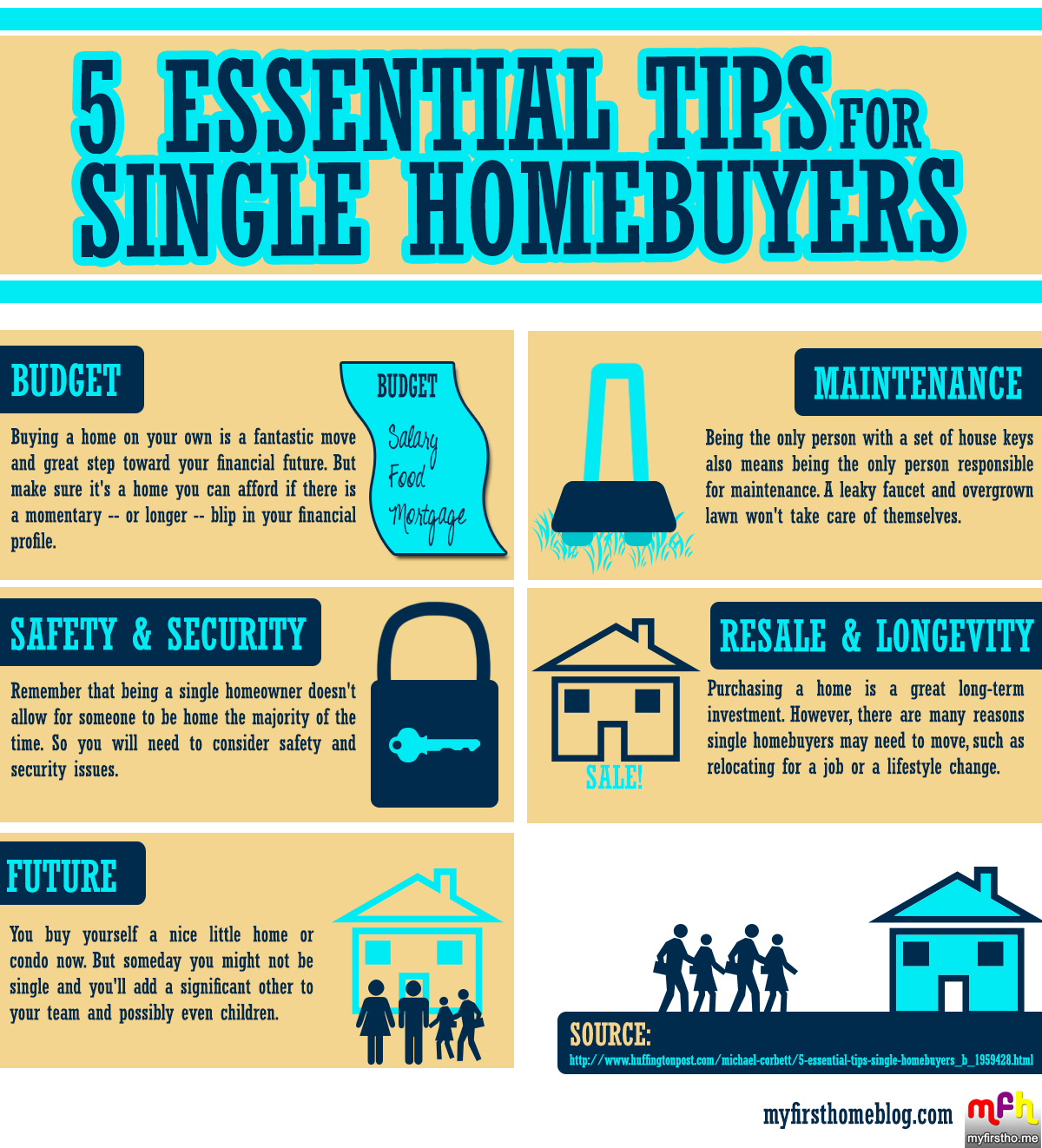 Things To Check When Buying A House First Time Homebuyer