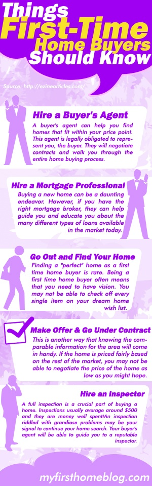 Things First Time Buyers Should Know