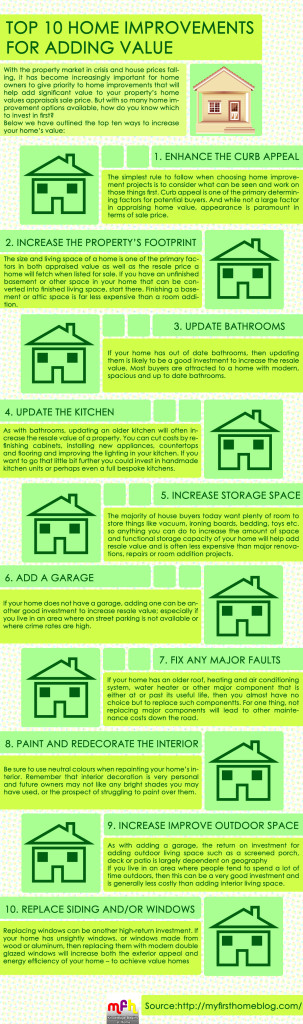 Top 10 Home Improvements For Adding Value