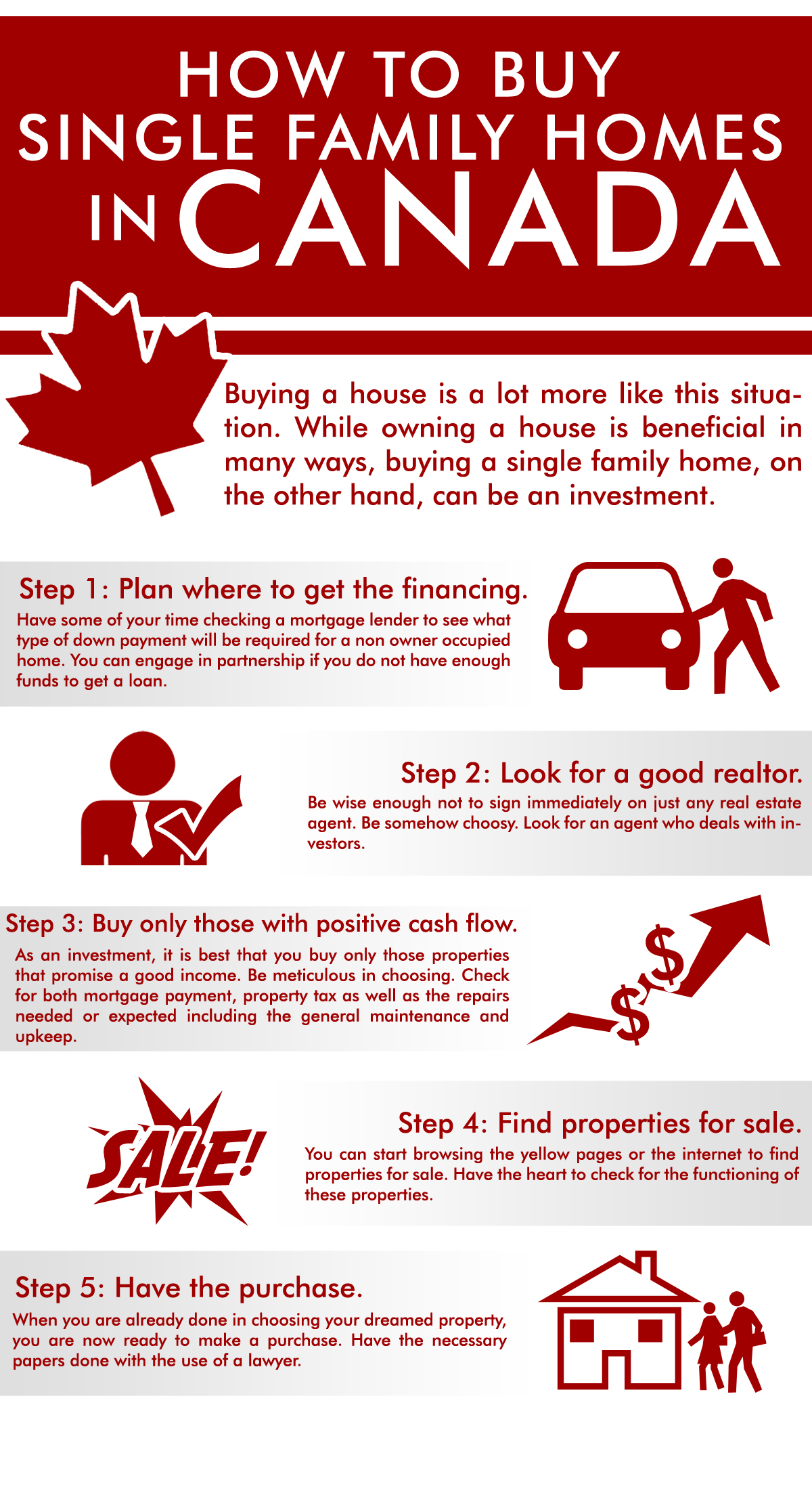 how to buy family single home in canada