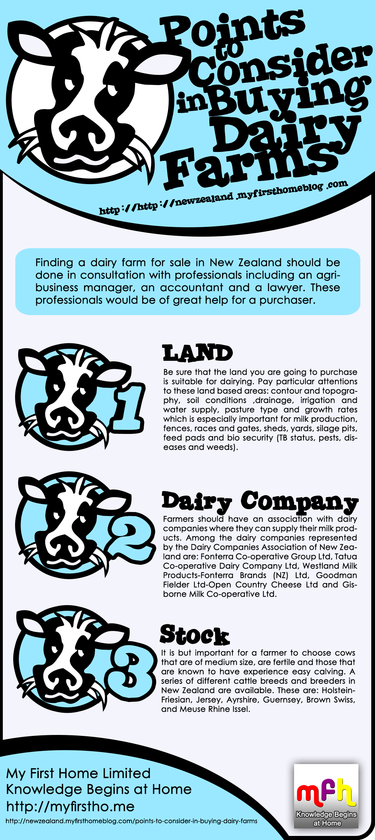 Buying Dairy Farms