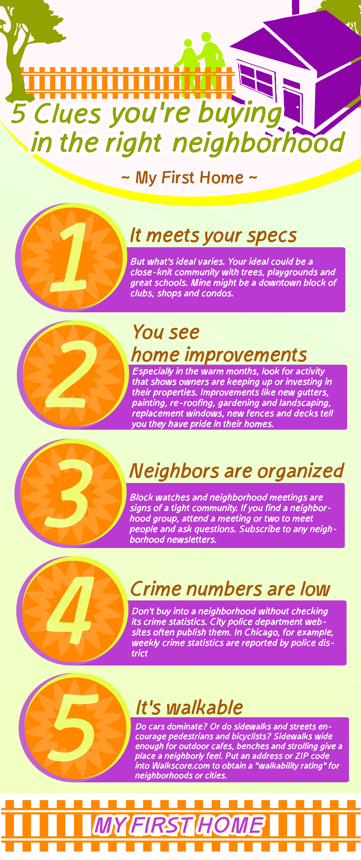 5 clues you're buying in the right neighborhood