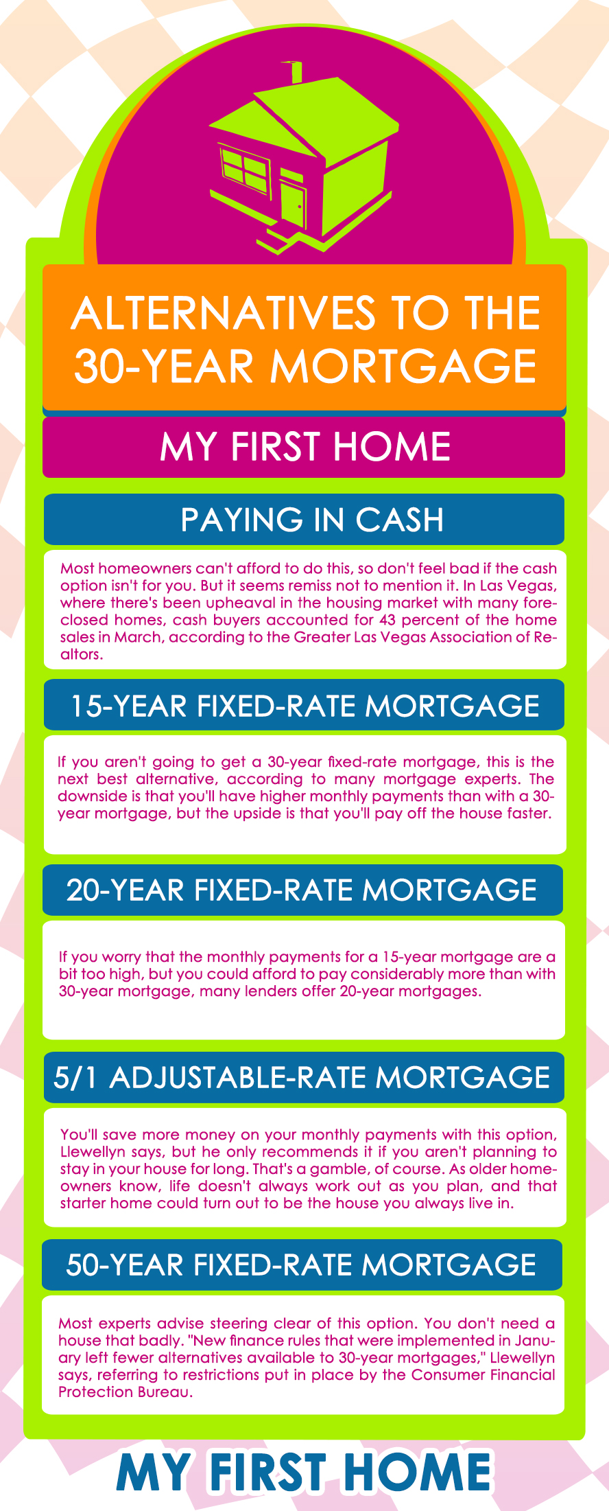 5 alternatives to the 30-year mortgage