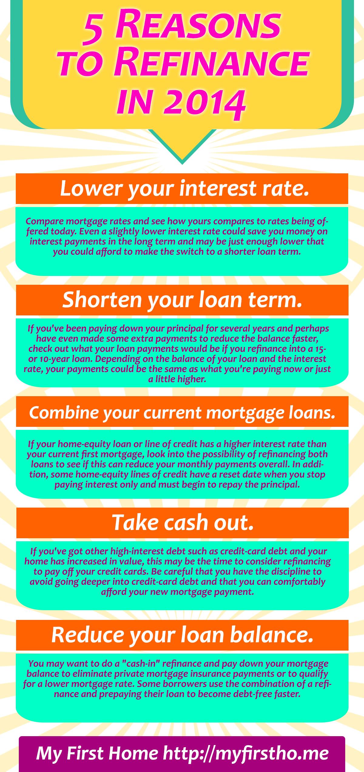 Five reasons to refinance
